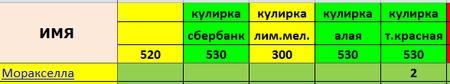 ✂Заходите, Распродажа, ВСТРЕЧА 04  апреля 2021г