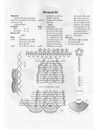Шали, палантины, накидки и платки крючком