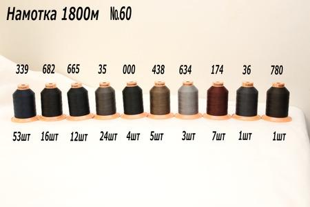 Распродажа немецких ниток GUTERMANN и т.д