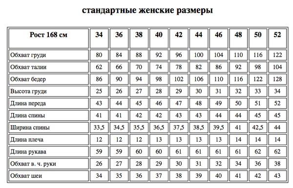 Таблицы мерок (размеров) разных журналов - Burda 37c2db34cb60b