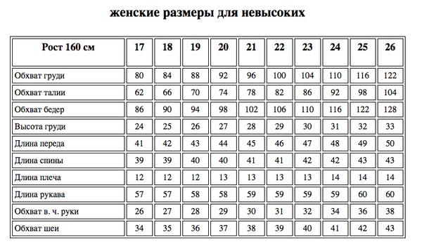 таблицы мерок размеров разных журналов Burda диана и др