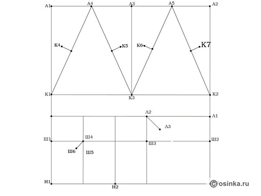 02. Построение выкройки: - А1-А2 = полуобхват головы (если шапка из флиса, то прибавка нулевая, если из нерастяжимых тканей, то 1 см; и добавьте еще 1 см., если шьете с утеплителем). ОГ/2(+1…2) - А1-Н1 = половина мерки Высота головы 2 (если шапка с утеплителем, то плюс 1 см.) ВГ2/2(+1). - А2-Л1 = Высота головы 1 минус 3 см. и разделить пополам. (ВГ1-3)/2. - Л1-Ш2 = 3 см. - Н2-Н3 = половина мерки Расстояние между ушами (если шапка с утеплителем, то добавьте 0,5 см.) РУ/2(+0,5). - Л1-Л2 = половина мерки Расстояние между висками (если шапка с утеплителем, то добавьте 0,5 см.) РВ/2(+0,5). - Расстояние от вертикали из точки Н2 до точек Ш3 и Ш4 одинаковое. Ш3-Н2 = Н2-Ш4 - Из угла Л1-Л2-Ш3 построить биссектрису и отложить на ней отрезок Л2-Л3 2,5-3 см. - Ш4-Ш5 – 1,5-2 см. - Из угла Ш1-Ш4-Ш5 построить биссектрису и отложить на ней отрезок Ш4-Ш5 1-1,3 см. - К1 = (А1-Н1)/2 - К3 = (К1-К2)/2 - А4 = (А1-А3)/2; А5 = (А3-А2)/2 - К4, К5, К6, К7 – построить отрезки К1-А4, А4-К3, К3-А5, А5-К2; из середин поднять перпендикуляры на 1-1,3 см.