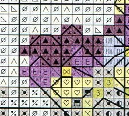Программы для перевода картинок в схемы для вышивки