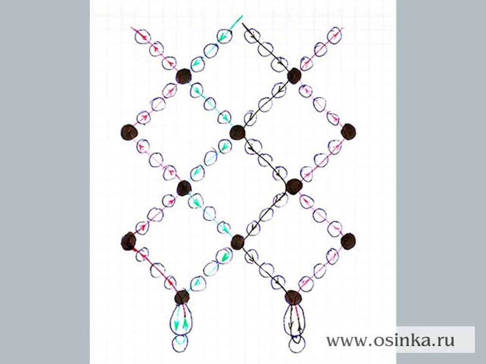 Схема сетки кокошника