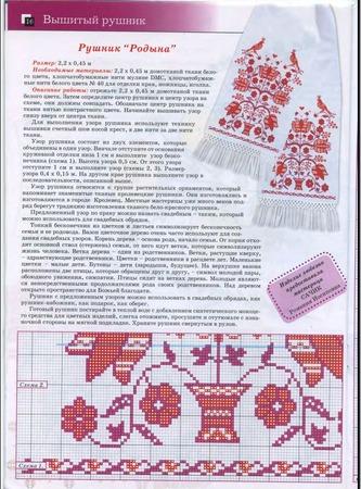 Подбор ниток, канвы, палитры и карты цветов