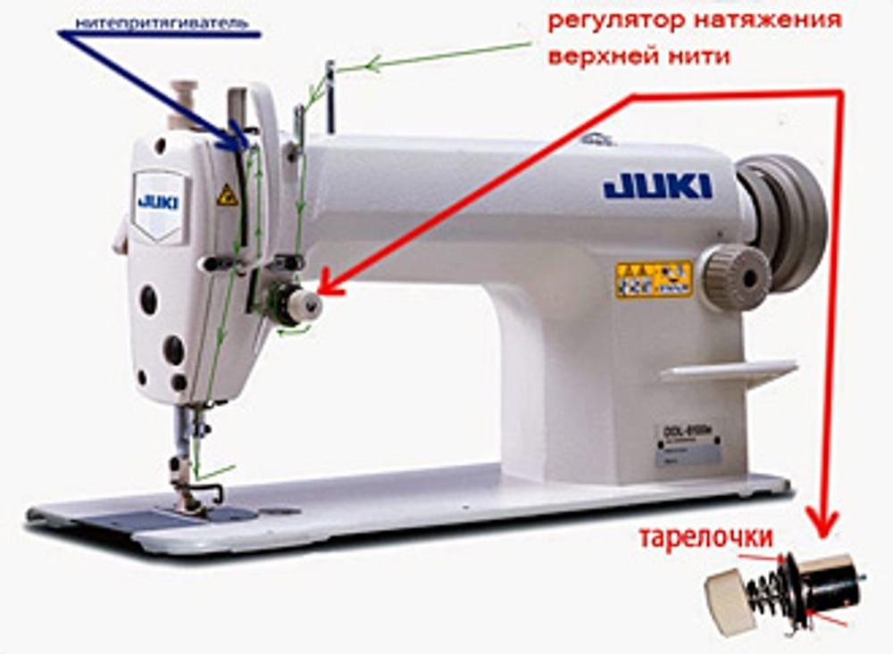 Фото. Как работает регулятор натяжения верхней нити.