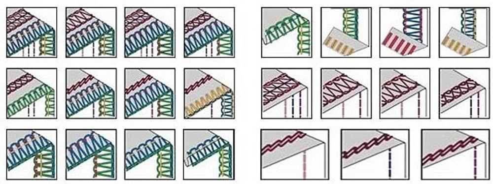 Фото. Примеры строчек, которые делают оверлок и коверлок.