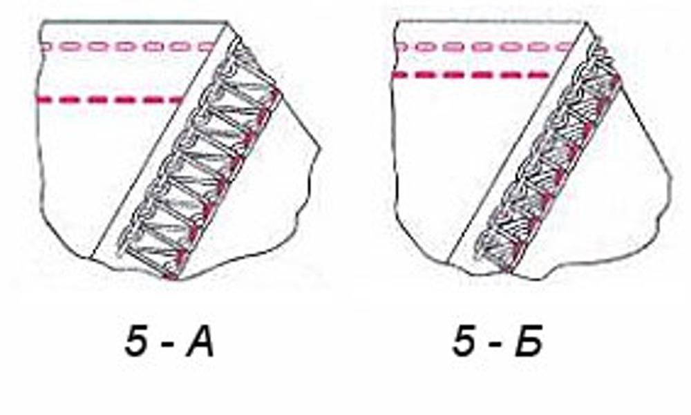 Рис 5. Двухигольные плоские швы: А - широкий, Б - узкий.